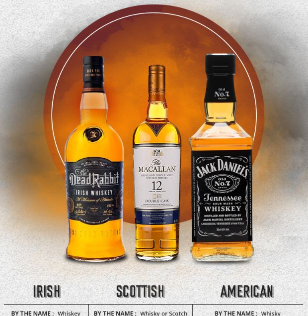 What's The Difference Between Whisky and Whiskey?